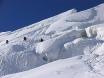 Alpinisti Pamir-Kirgistan